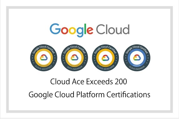 Cloud Ace Cert
